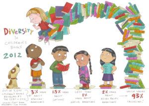 book-diversity-2012